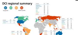IEO Report – Seminar